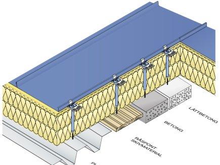 Unterkonstruktion Haften Warmdach