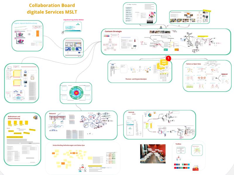 Digitales Whiteboard (c) netzvitamine