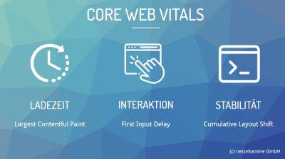 Übersicht Core Web Vitals (c) netzvitamine GmbH