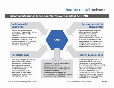 DSFT-Trends-im-Vertrieb-Thorsten-Reich-2011-03-21-Doku-e1301153817212 © netzvitamine GmbH