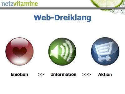 Web-Dreiklang © netzvitamine GmbH