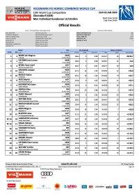 Ind. Gundersen LH/10 km - Results