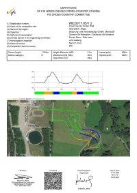 GER Oberstdorf Homologation 1.2km Sprint