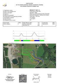 GER Oberstdorf Homologation 1.2km Team sprint