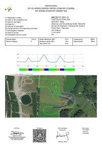 GER Oberstdorf Homologation 1.5km Sprint