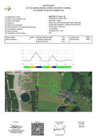 GER Oberstdorf Homologation 1.5km Team sprint NC