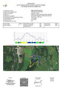 GER Oberstdorf Homologation 2.5km blue
