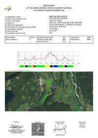 GER Oberstdorf Homologation 2.5km red
