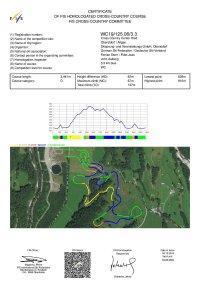 GER Oberstdorf Homologation 3.3km blue