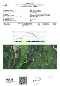 GER Oberstdorf Homologation 3.75km blue
