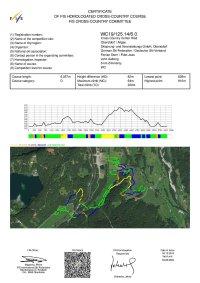GER Oberstdorf Homologation 6.0km Zimmeroy
