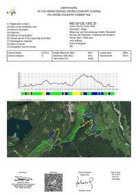 GER Oberstdorf Homologation 6.25km Burgstall