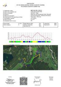 GER Oberstdorf WC19 125-13 5-0-5km red
