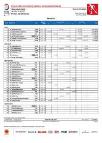 CC Results - Women Sprint Classic
