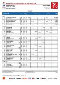 CC Results - Men Sprint Classic