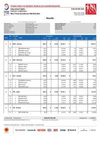 Nordische Kombination Herren Team Normalschanze/ 4 x 5.0 km
