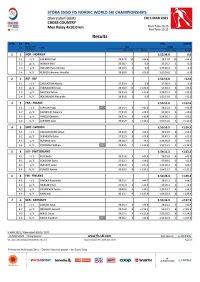 CC Results - Men Relay 4x10.0 km