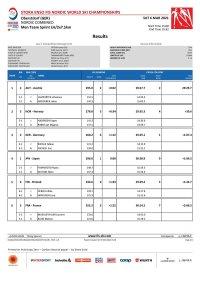NC Results - Men Team Sprint LH/2x7.5km