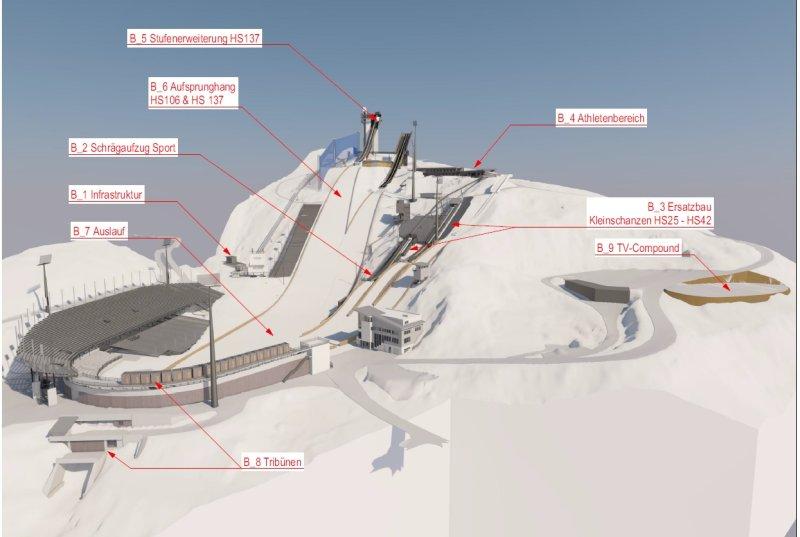Skisprungstadion
