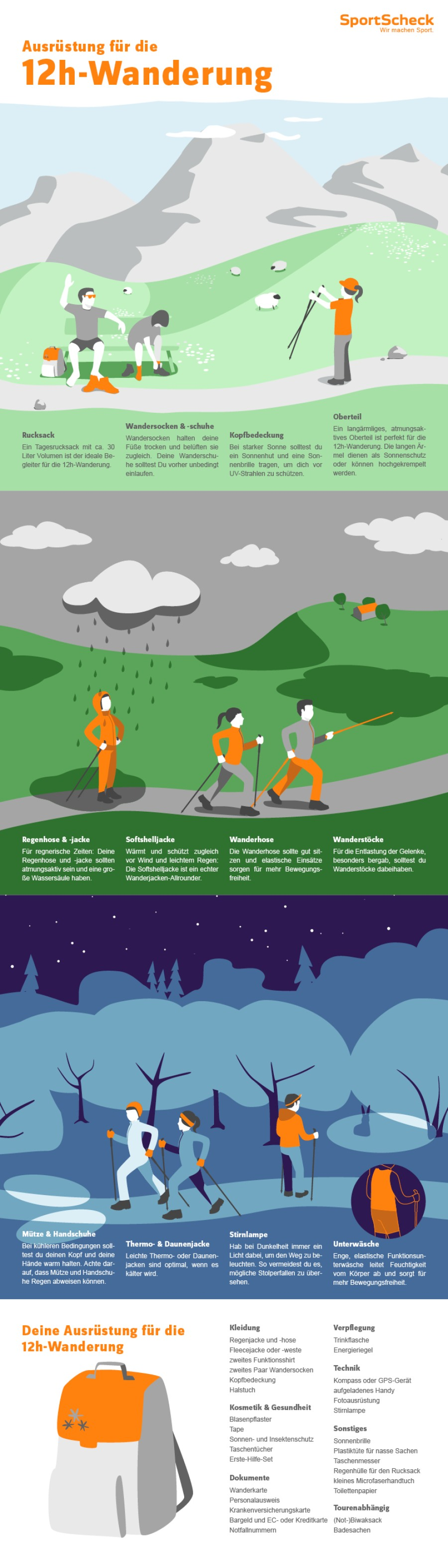 Infografik wanderausruestung