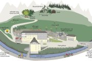 Übersicht über den Outdoor Playground des Oberstdorf Hostels