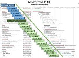 Rahmenterminplan Therme BHJF