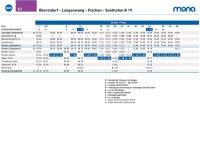 Oberstdorf - Langenwang - Fischen - Sonthofen B19
