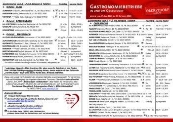 Gastronomiebetriebe-Sommer-2020-ab-juli