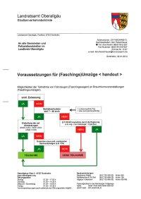 Info für Faschingswagen