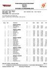 Clubmeisterschaften Slalom Ergebnisse