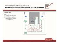 Laufwege - NEU Juli - Turm mi VR 2021