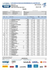 Results Ladies 10.0 km Mass Start Classic