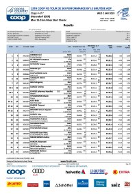 Results Men 15.0 km Mass Start Classic