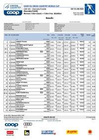 Results Skiathlon Ladies 7.5/7.5 km C/F