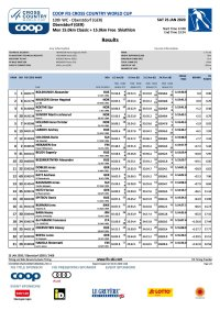 Men Skiathlon 15/15 km C/F - Results