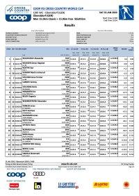 Results Skiathlon Men 15/15 km C/F