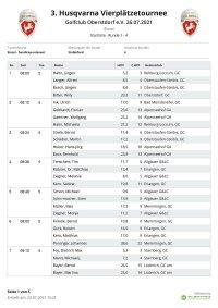 Vierplätzetournee 2021 Startliste Oberstdorf