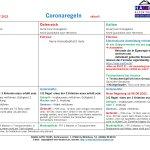 Corona Regeln Alpentouren 2021